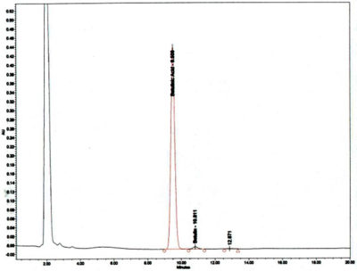 Betulinic Acid HPLC Chromatogram