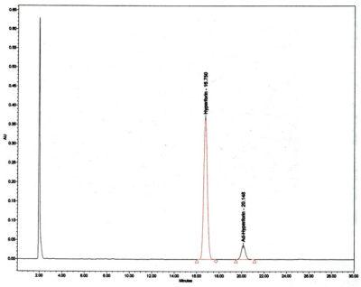 Hyperforin Chromatogram