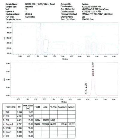 Bryostatin 3 HPLC